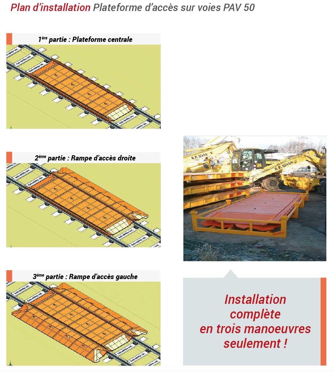 plateforme acces ferroviaire